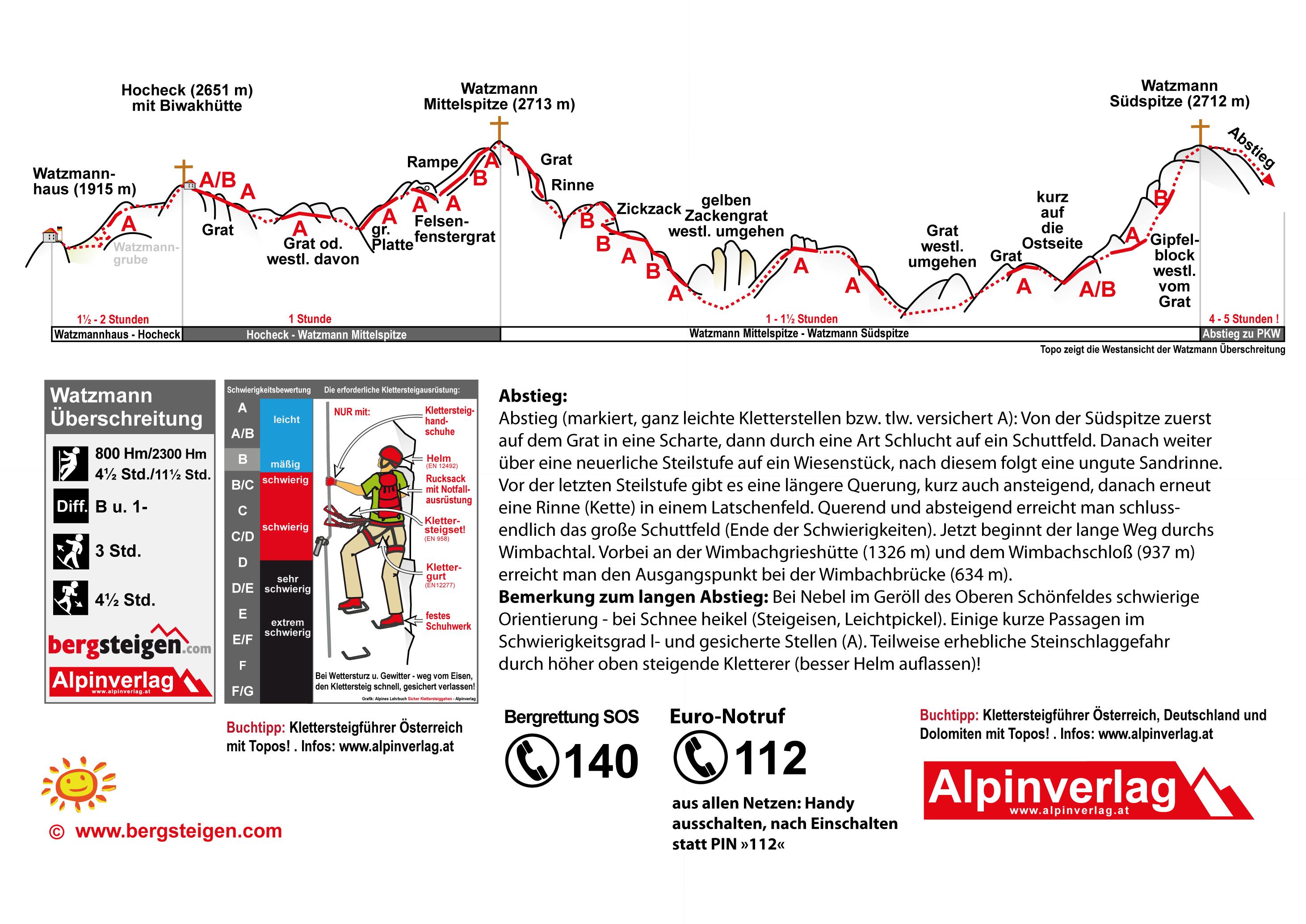 watzmann-ueberschreitung-klettersteig-topo